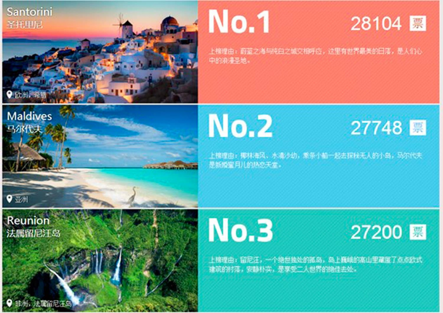 ARTICLE-Reunion Island - Overwhelmingly approved by the tourism industry & Chinese travellers !